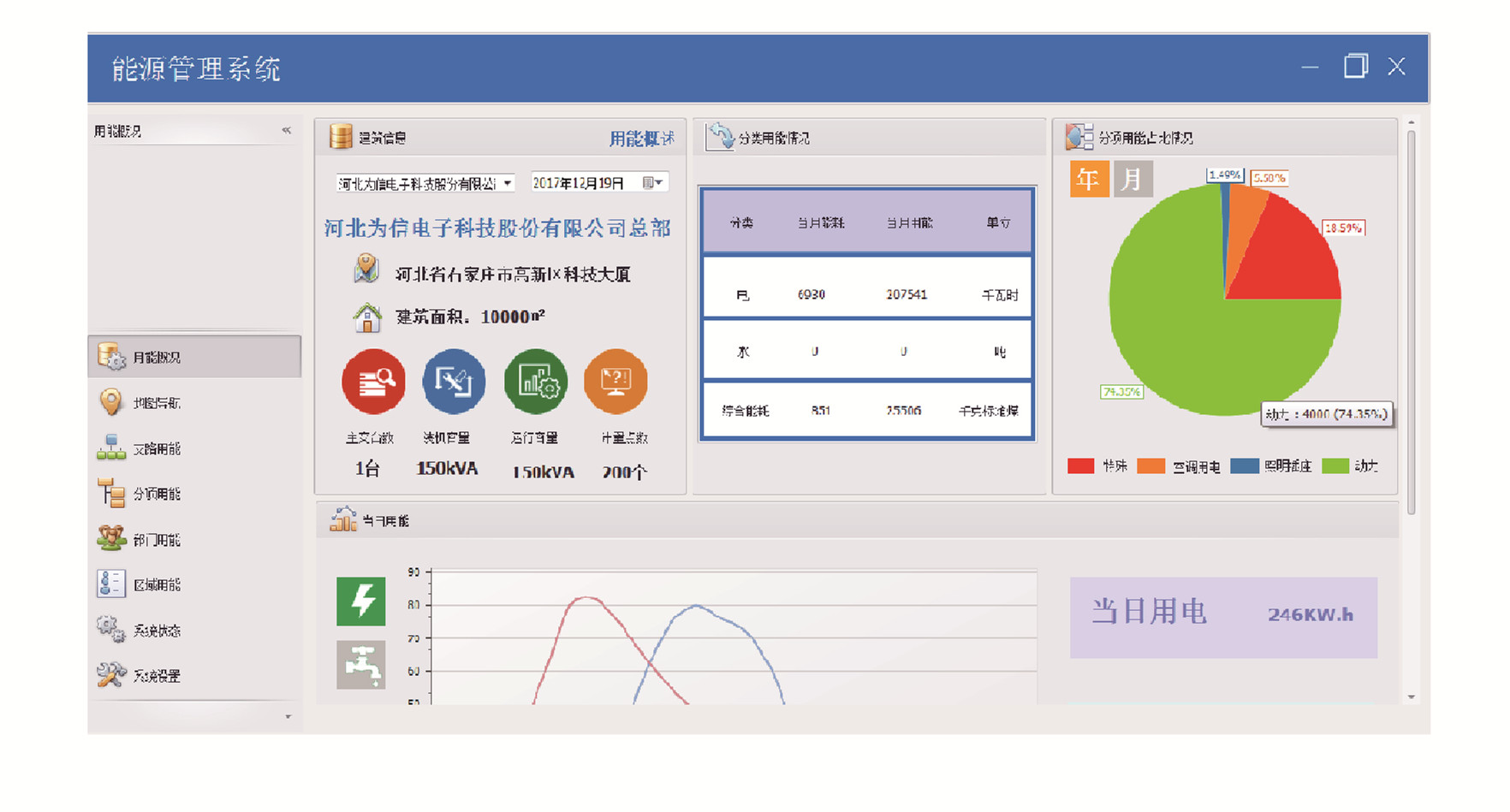 WXDK-7020能源管理監控軟件